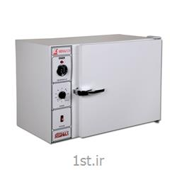 گرمخانه 140 لیتری هوشمند استیل فن دار