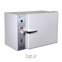 گرمخانه 100 لیتری هوشمند استیل فن دار