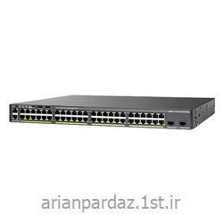 عکس سوئیچ شبکهسوییچ شبکه سیسکو 48 پورت Cisco 2960XR-48FPD-I