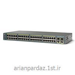 عکس سوئیچ شبکهسوییچ شبکه 48 پورت سیسکو  Cisco 2960-48PST-L