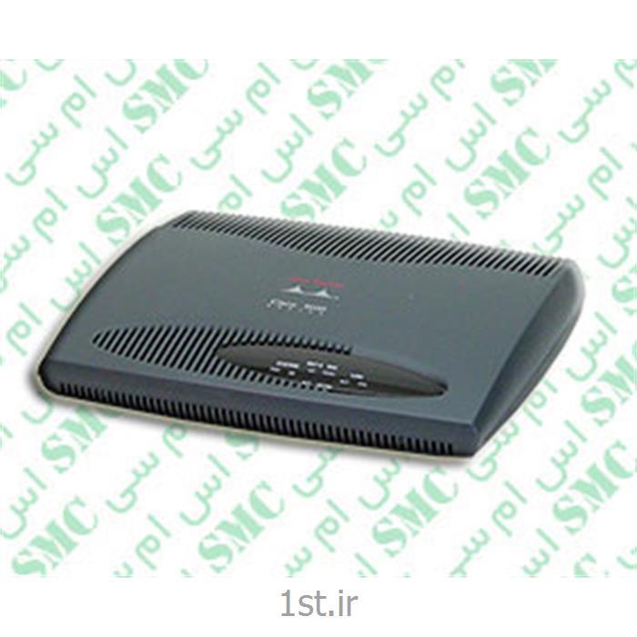 عکس روتر روتر شبکه سیسکو مدل CISCO1601