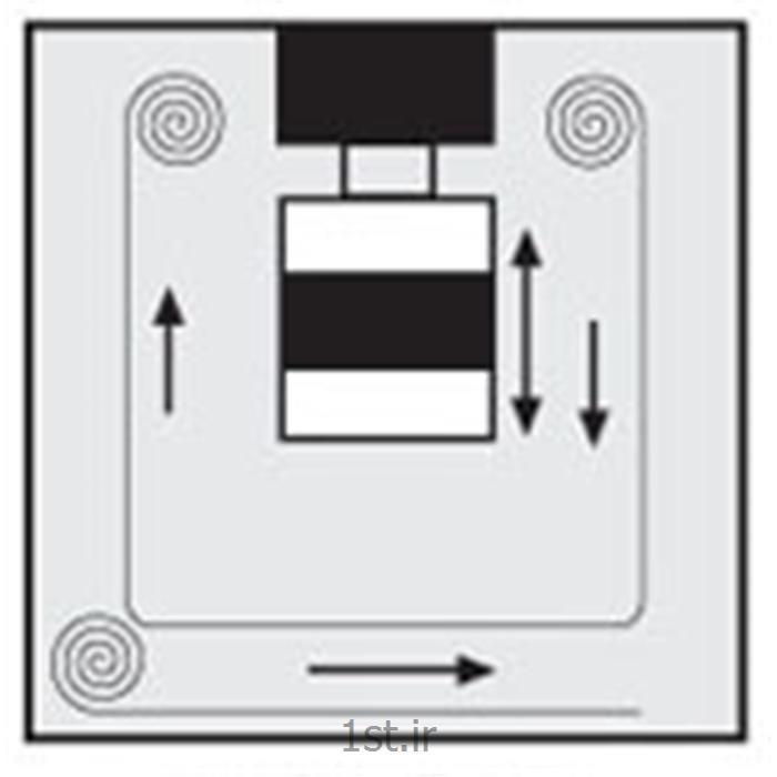 عکس ماشین آلات و دستگاه های چاپچاپگر حرارتی ویدر (Hot Foil Printer)