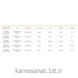 منبع انبساط باز عایق دار 350 لیتر مهر افروز