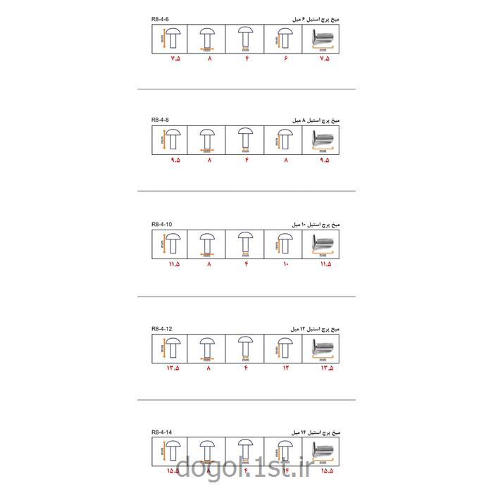 میخ پرچ استیل 6 ، 8 ، 10، 12 ، 14 میل دوگل