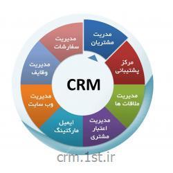 کنسول ویرایش تحت وب نرم افزار CRM پیام گستر