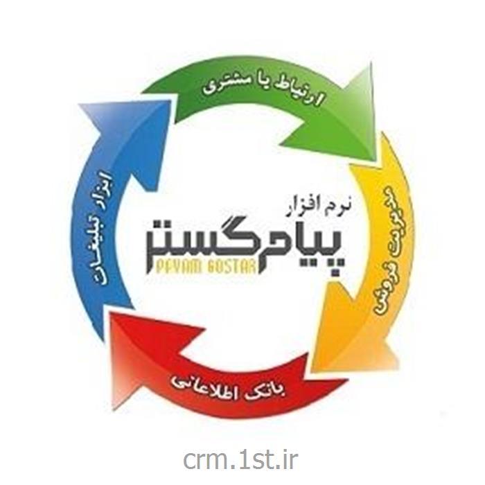 عکس نرم افزار کامپیوترنرم افزار مدیریت ارتباط با مشتری (CRM) با قابلیت چاپ گروهی هوشمند
