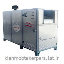 ترموپک (پکیج گرمایشی)