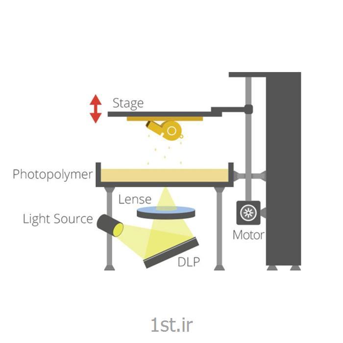 عکس سایر لوازم یدکی ماشین آلاتظرف پرینترهای سه بعدی DLP