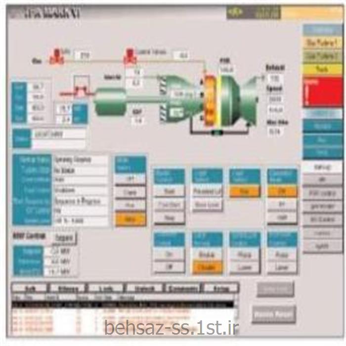 بهینه سازی و ارتقاء سیستم های کنترل الکترونیکی
