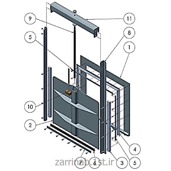 دریچه آبگیربند(آب بند) انحرافی