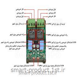 عکس سایر تجهیزات الکتریکیکارت چنج اور ATS اسمارت