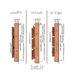 چوب ترمووود در نما