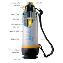 بطری تصیه آب مدل life saver 6000lit