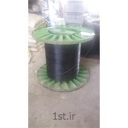 کابل کاینار (HMWPE/PVDF) حفاظت کاتدیک برناگداز