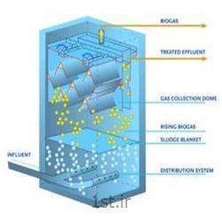 سیستم تصفیه فاضلاب UASB
