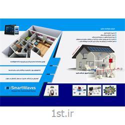 مدیریت هوشمند ساختمان (BMS)