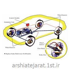 نصب ترمز ABS خودروهای سواری