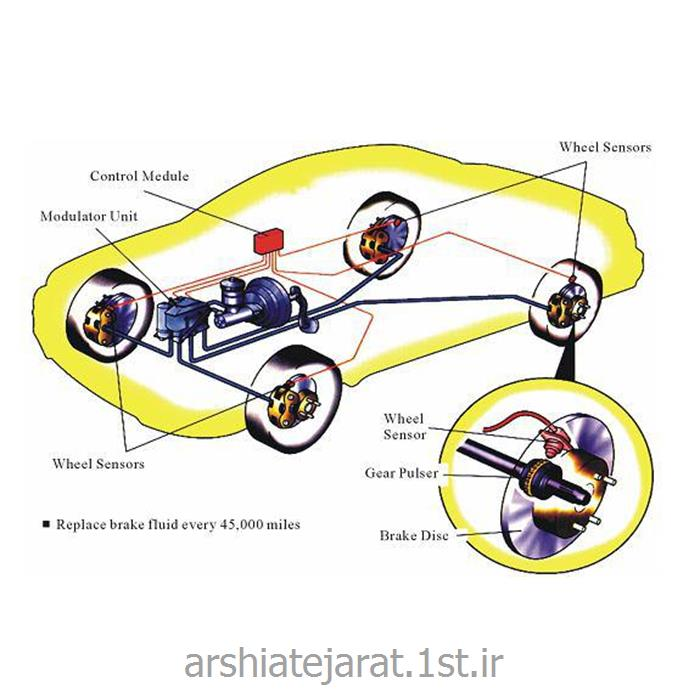 نصب ترمز ABS خودروهای سواری<