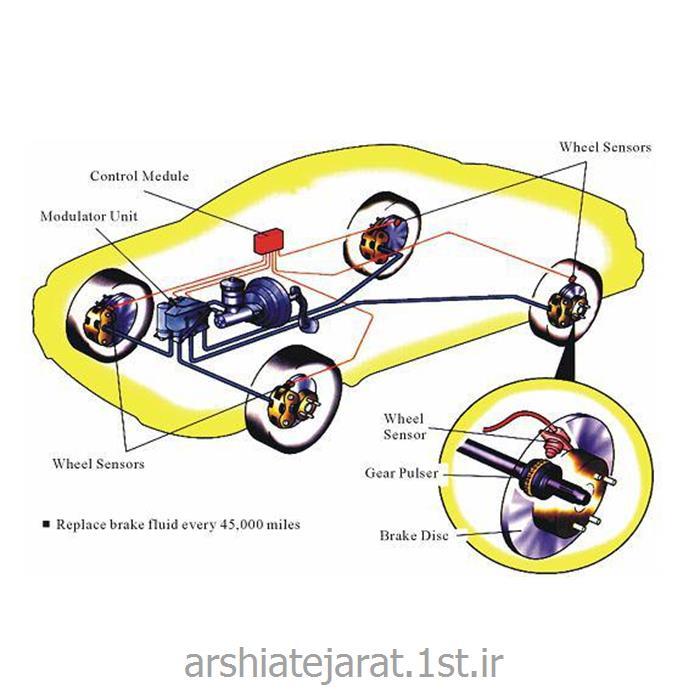 http://resource.1st.ir/CompanyImageDB/c48d856b-2da1-4432-8464-e43bde5509f9/Products/90f9e005-4461-42e4-a172-67b2aad4fda4/3/550/550/نصب-ترمز-ABS-خودروهای-سواری.jpg