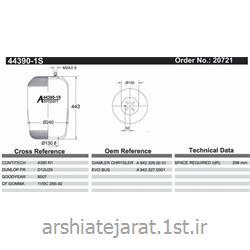 کیسه باد آکتروس (ACTROS) مدل 4390