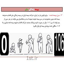 بیمه عمر زندگی شعبه سهروردی بیمه ایران