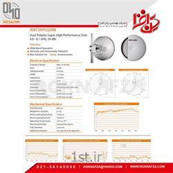 آنتن تقویتی دلتالینک مدل ANT-SHP5529N