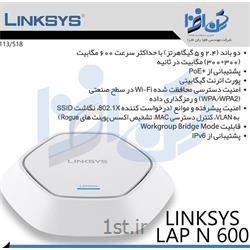 اکسس پوینت لینکسیس مدل LAPN600