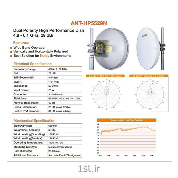 آنتن تقویتی دلتالینک مدل ANT-HP5529N