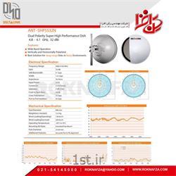 آنتن تقویتی دلتالینک مدل ANT-SHP5532N