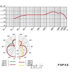 میکروفون دستی  (ای کی جی) AKG مدل P5