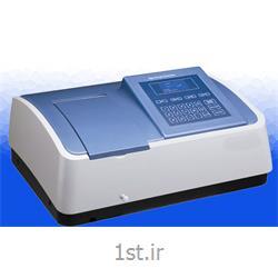 عکس تجهیزات تست کردن ( آزمایش )دستگاه اتومات اسپکتروفتومتر UV-Visible