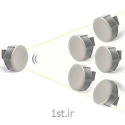 وایرلس اکسس پوینت روتر شبکه میکروتیک مدل SXT Sixpack