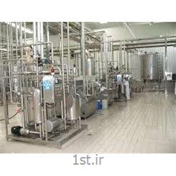شوینده و پاک کننده چربی و مواد آلاینده صنایع غذایی