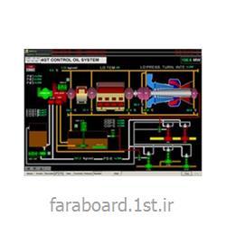 عکس خدمات پردازش ابزار آلات اندازه گیری و ابزار دقیقنرم افزارتله متری کنترل پایش اطلاعات اسکادا