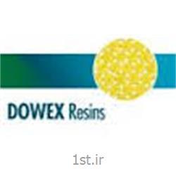 عکس سختی گیر آبرزین صنعتی دوکس Dowex