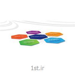 مرکز تلفن IP (مرکز تماس) با 4 خط شهری